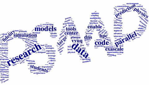 PSAAP word cloud image